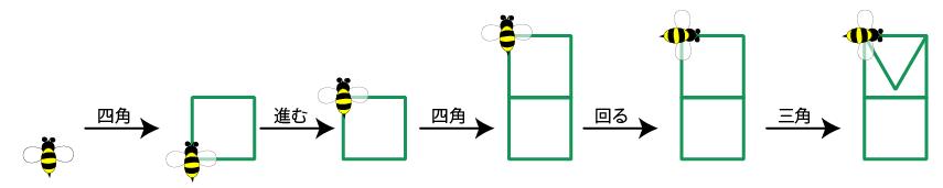 みつばちロボット説明4
